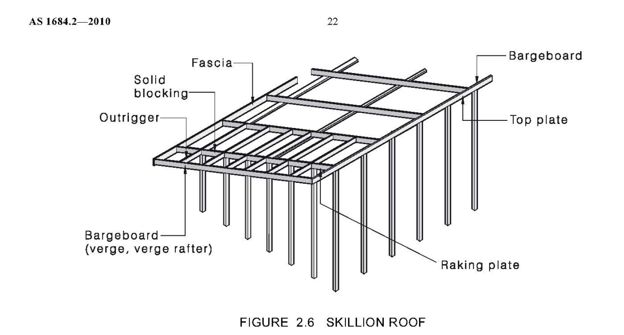 Cad Files furthermore Decking furthermore Week 7 Progress Roof Framing moreover Roof Designs Terms Types And Pictures besides Roof Rafter Calculator. on porch roof framing diagram