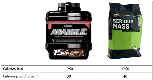 anabolic peak mass gainer bodybuilding