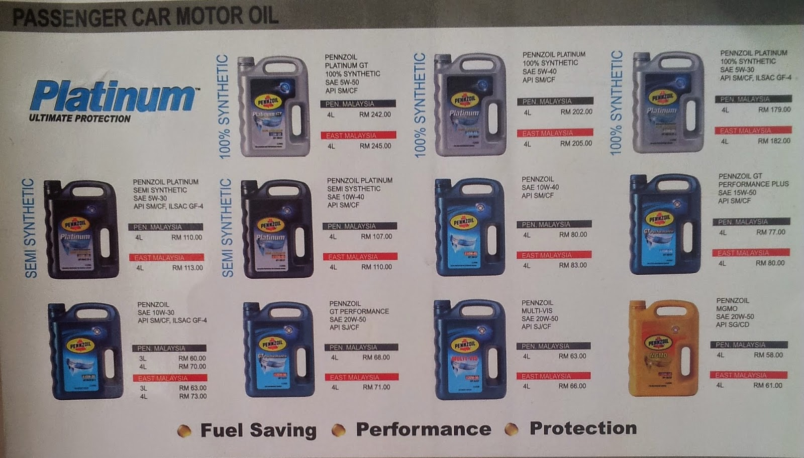 Best engine oil pennzoil passenger car engine oil Best price on motor oil