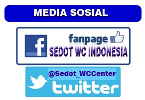 Media Sosial Counter