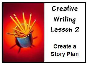 Creative Writing Lesson 2 by Charlene Tess