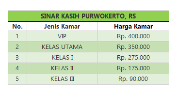 tarif rawat inap RS Sinar kasih Purwokerto