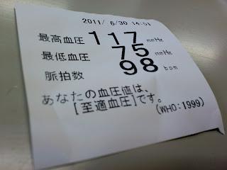写真:血圧測定器からプリントアウトされた測定結果