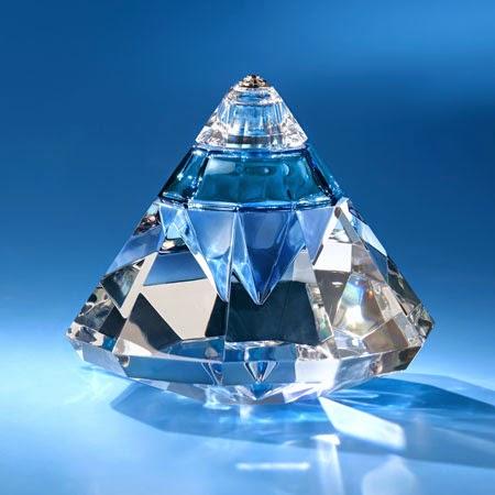 Sapphire Mining Industry-IELTS