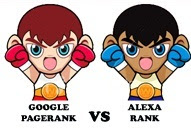alexa-rank-vs-google-pr