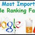 50 Most Important Google Ranking Factors 2016 [Updated]