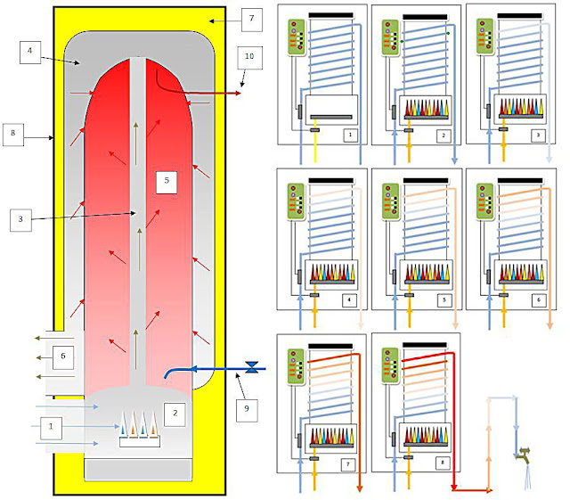 How a gas hot water system works diagram 1