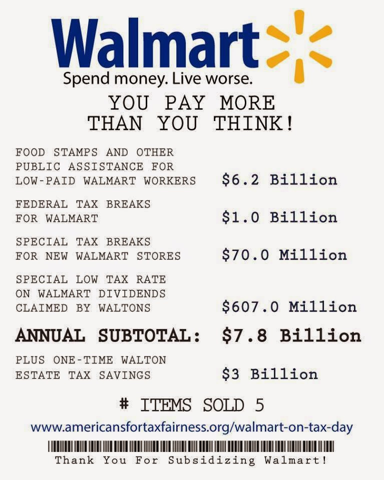 Walmart's Take Home Pay