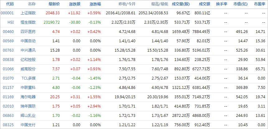 中国株コバンザメ投資ウォッチ銘柄watch20140630