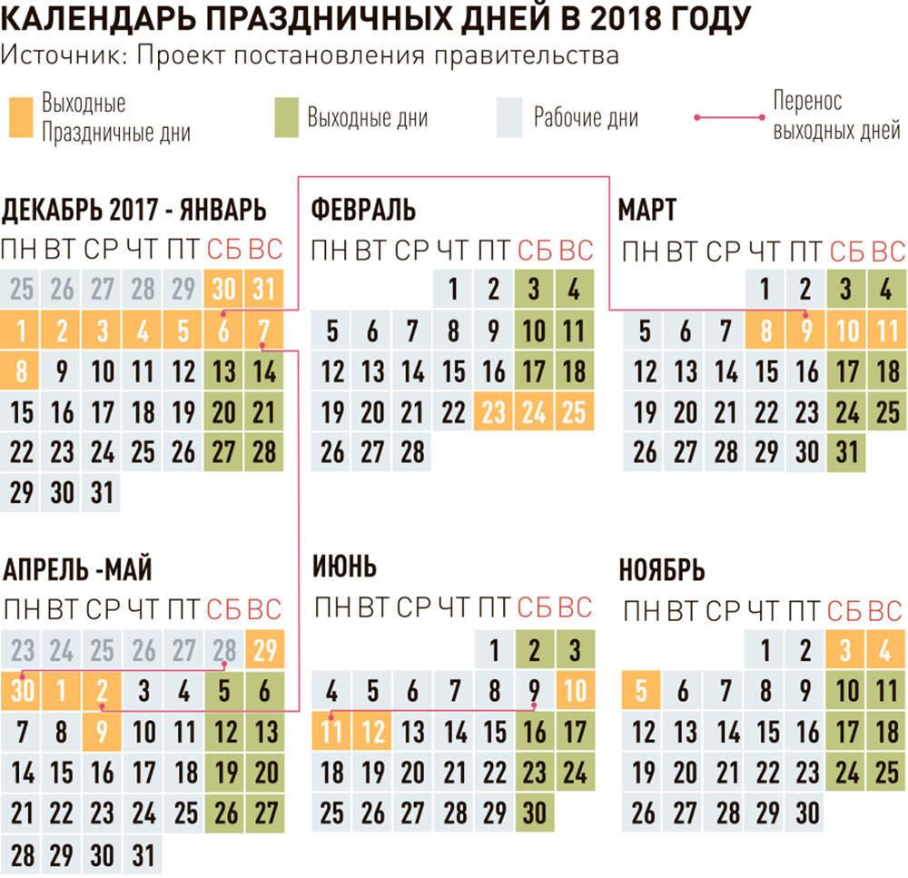Интригующие предсказания Матроны 2018 для России и Украины