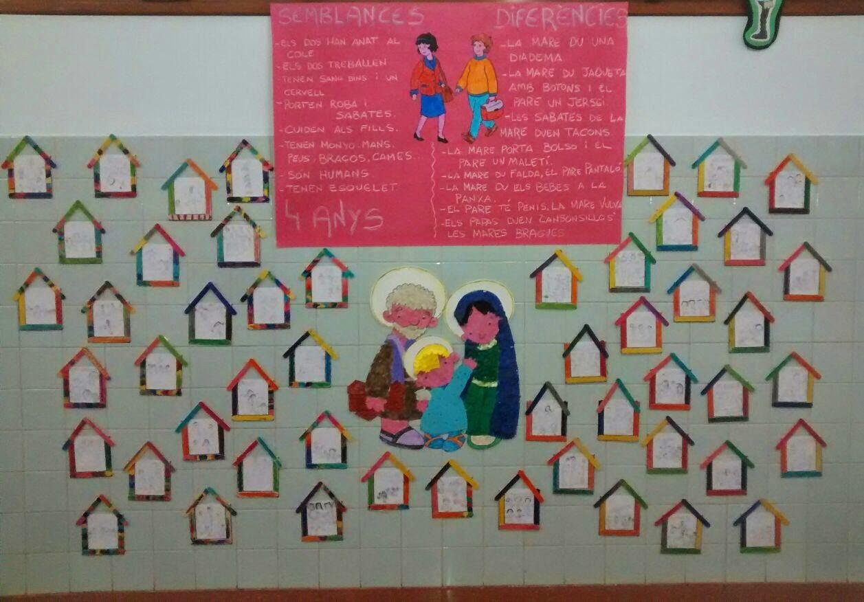 Erase una vez infantil proyecto familia navidad - Murales con fotos ...