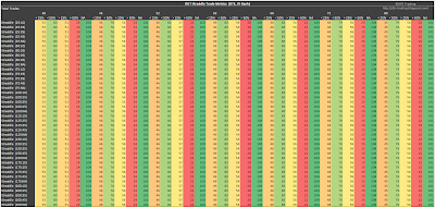 RUT Short Straddle Summary Total Trades Entered version 3