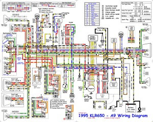 Electrical Circuit Diagram for 1995 Kawasaki KLR650