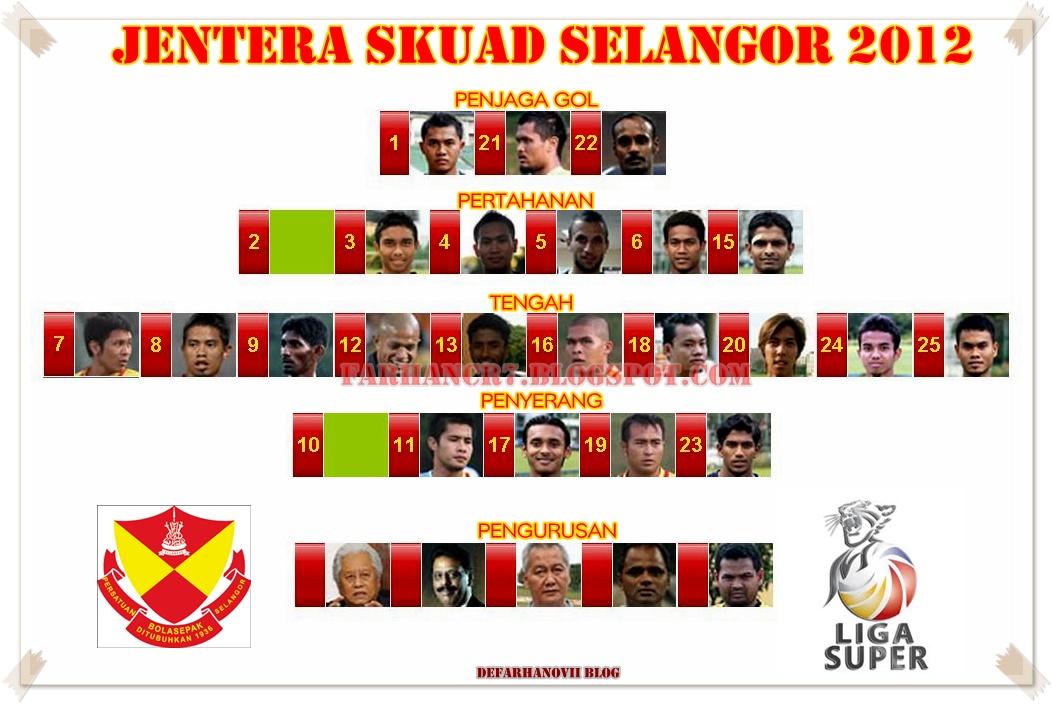 Senarai Pemain Bolasepak Selangor 2012 | Selangor Football Player 2012