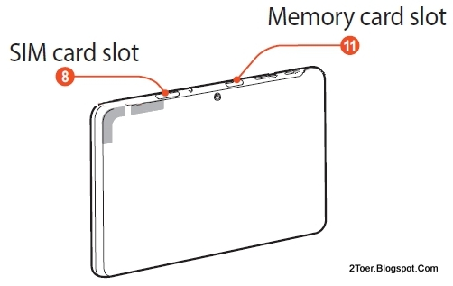 SIM card Slot and Memory Card Slot on Samsung Galaxy Tab 2 10.1 GT