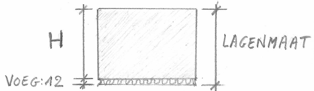 Metselstenen per m2 berekenen huisvestingsprobleem for M2 berekenen tegels