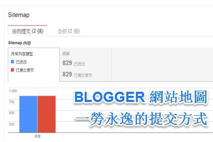 Blogger 提供新的網站地圖(sitemap)格式﹍一勞永逸的提交方法