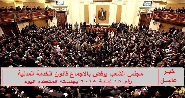 مجلس الشعب يرفض بالاجماع قانون الخدمة المدنية رقم 18 لسنة 2015 بجلسته اليوم