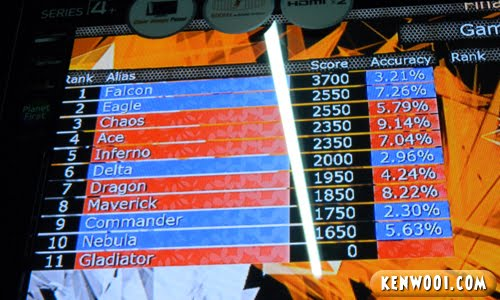 laser tag score 2