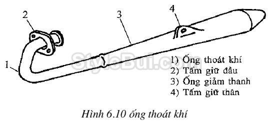 Bảo dưỡng sửa chữa hệ thống Xăng - Gió - Ống xả