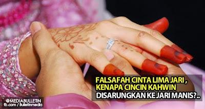 Falsafah Cinta Lima Jari Kenapa Cincin Kahwin Disarungkan Ke Jari Manis