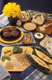 Health benefits Magnesium food source hindi