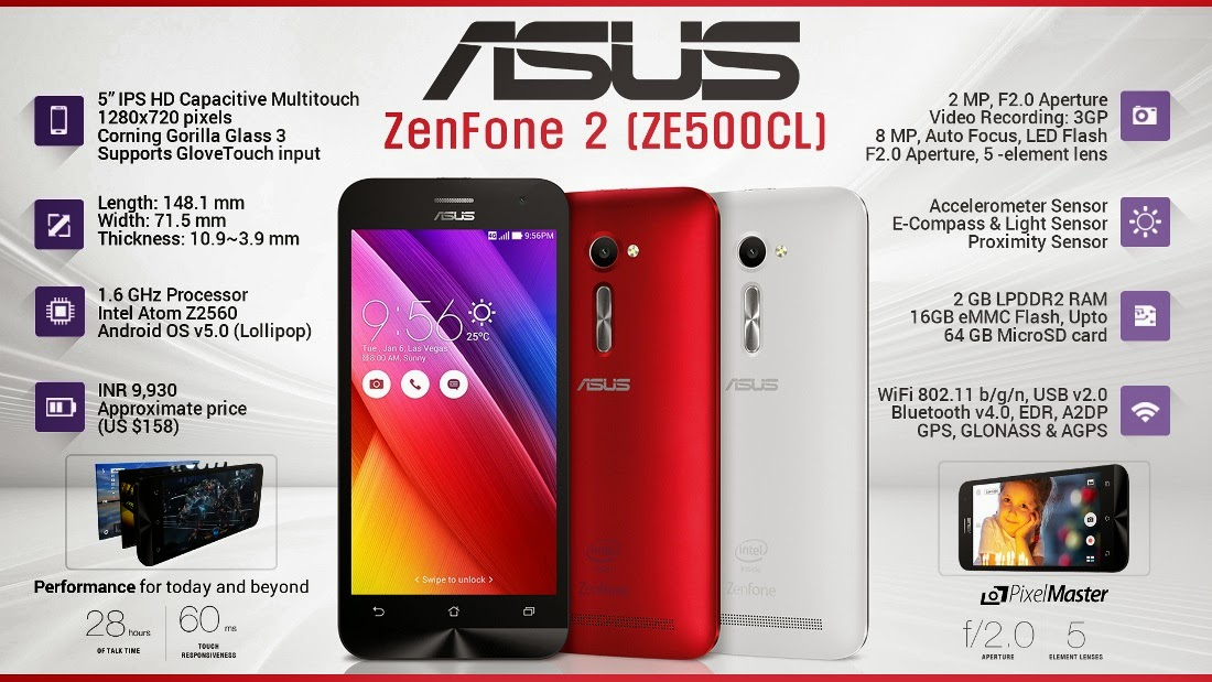ASUS Zenfone 2 ZE500CL Specs Price in India