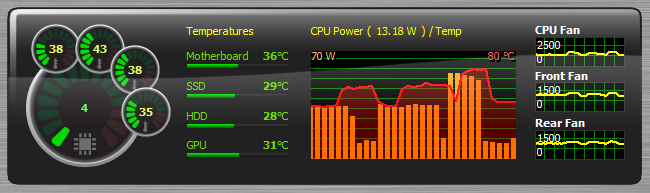 Mini-Painel de Monitoramento da Temperatura, voltagens e refrigeração