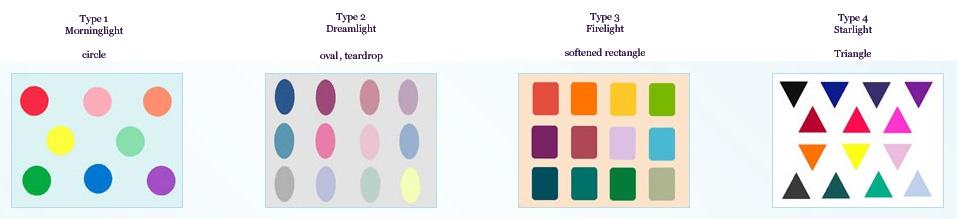 angela wright colour psychology pdf