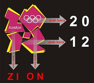 Kontroversi+Dari+Logo+Olimpiade+London+2012%282%29