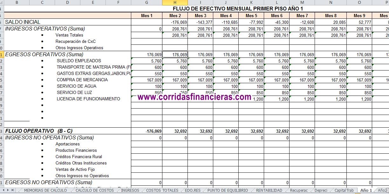 Diseños para Financiera Nacional de Desarrollo (FND) ~ Corridas ...