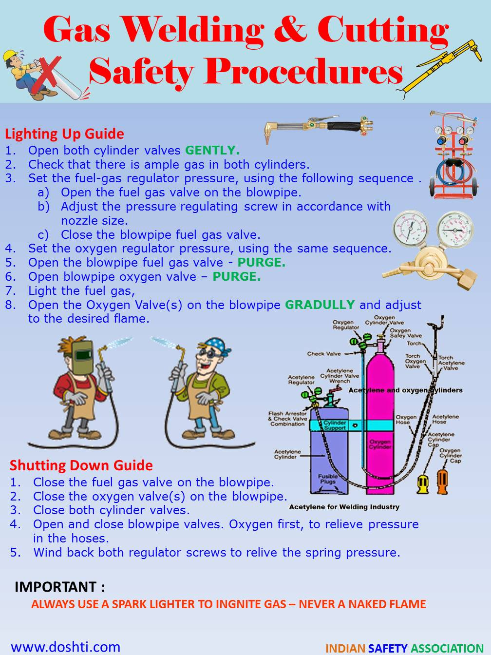 welding dangers Keeping the arc welding operator in mind, here you will find both mandatory safety practices and those based on shop experience.