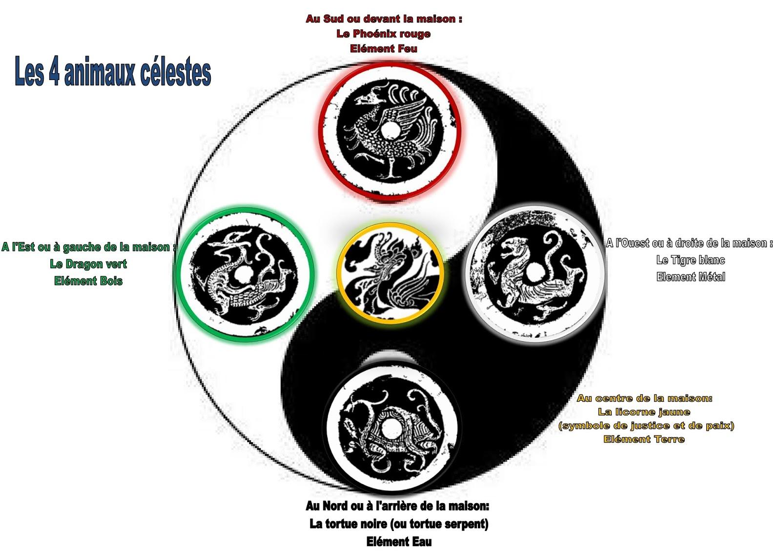 Le Blog Zen Et Feng Shui D Eliricdaozen Vos Protections Exterieures