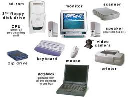 Examples Of Input And Output Devices Of Computer