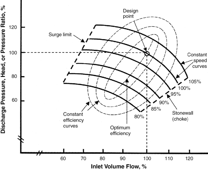 P4 Architecture By Jasper Moelker as well Centrifugal  pressor likewise Basic Mechanicalventilation also Vrf Systems besides Hypersensitivity Pneumonitis Radiology And Pathology Aspect. on variable air volume