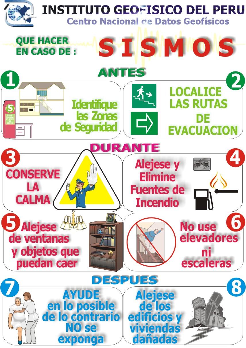 Que hacer en caso de un desastre natural?