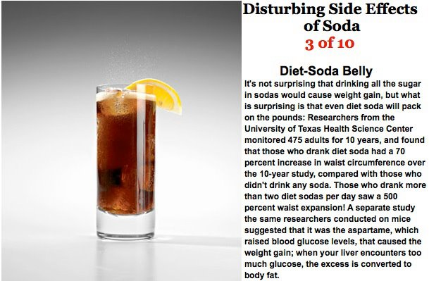 Disturbing Side Effects of Soda 3 of 10