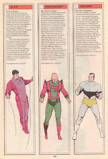 Ol-Vir, Radiacion Roy y Ron-Karr (ficha dc comics)