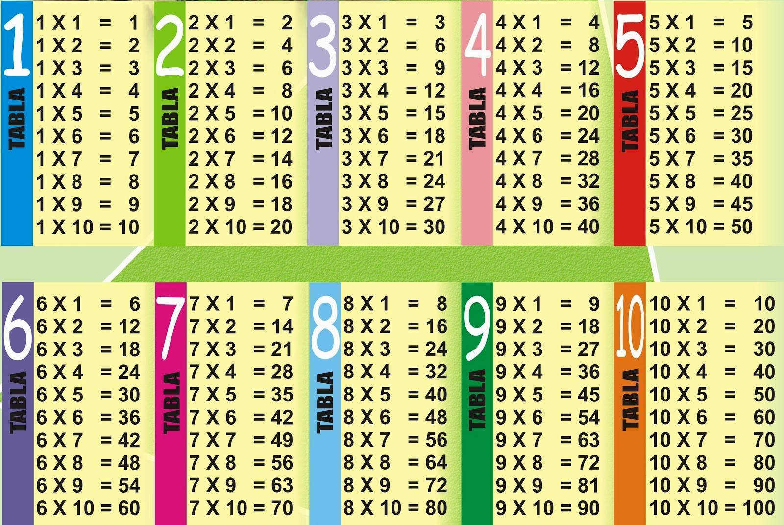 Tabla De Multiplicar Del 1 Al 10 Search Results