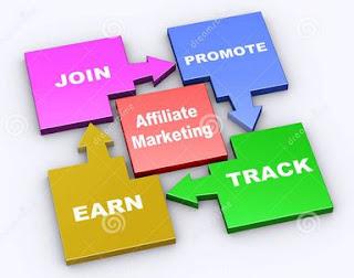 Bisnis Online dengan Affiliate Marketing