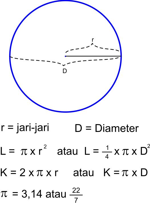 Ruang Belajar Lingkaran