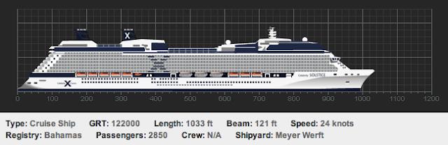Cruise Ship Specs Fitbudha Com