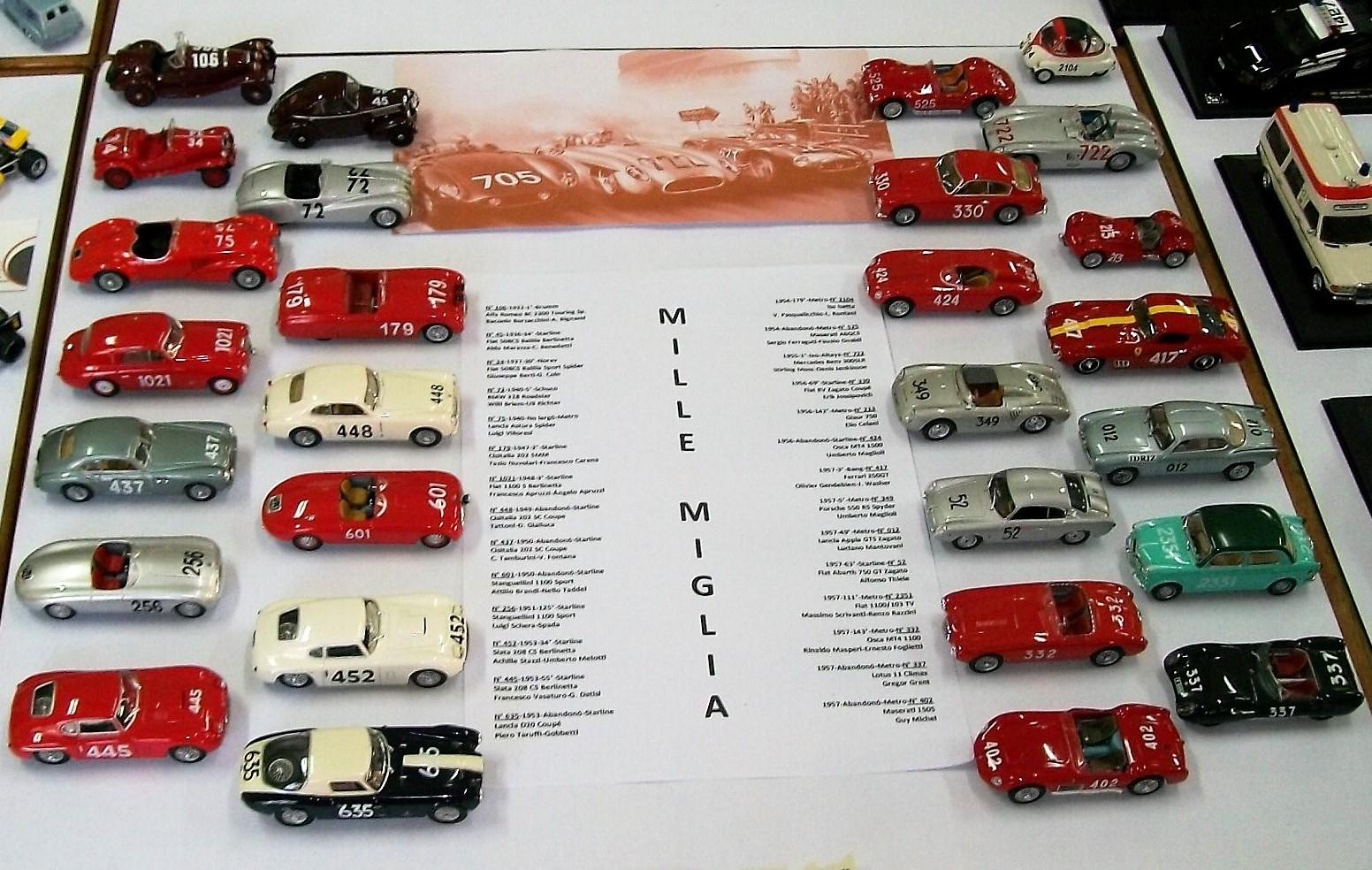 Juanh Racing Team en encuentros de coleccionistas de modelos en escala: