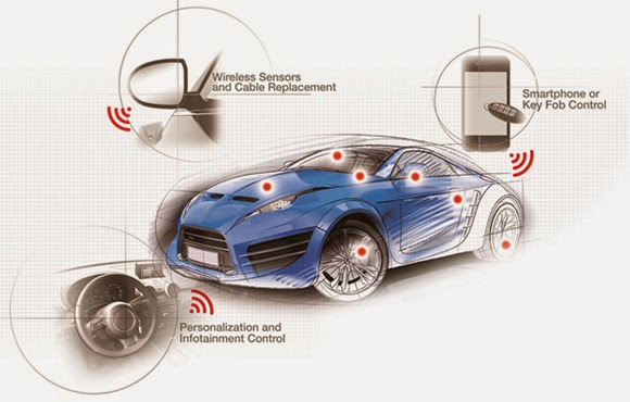 Role of Bluetooth in Automotive Applications