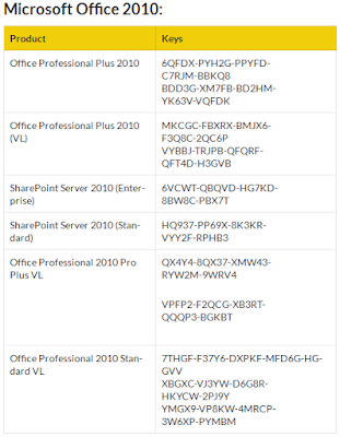 Product Key Office 2010 Profesional Plus
