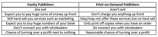Vanity Publishing Vs Print On Demand