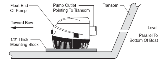 Attwood+bilge+pump+wiring+diagram attwood bilge pump wiring diagram 33 wiring diagram images