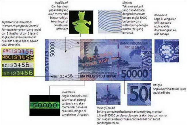 Cara membedakan uang asli dan palsu menurut Bank Indonesia