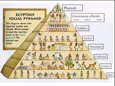 July 2013 ~ Ancient Egypt Facts