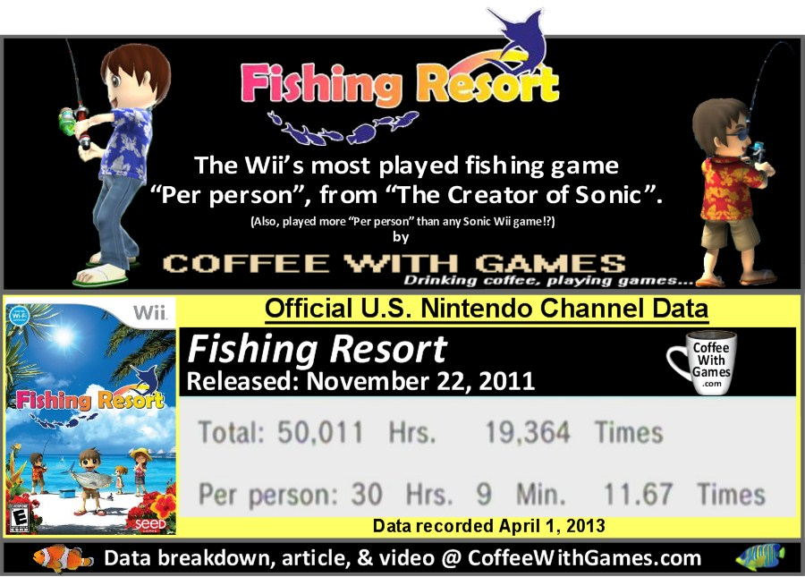 Coffee with games fishing resort 39 s official nintendo for Fishing resort wii